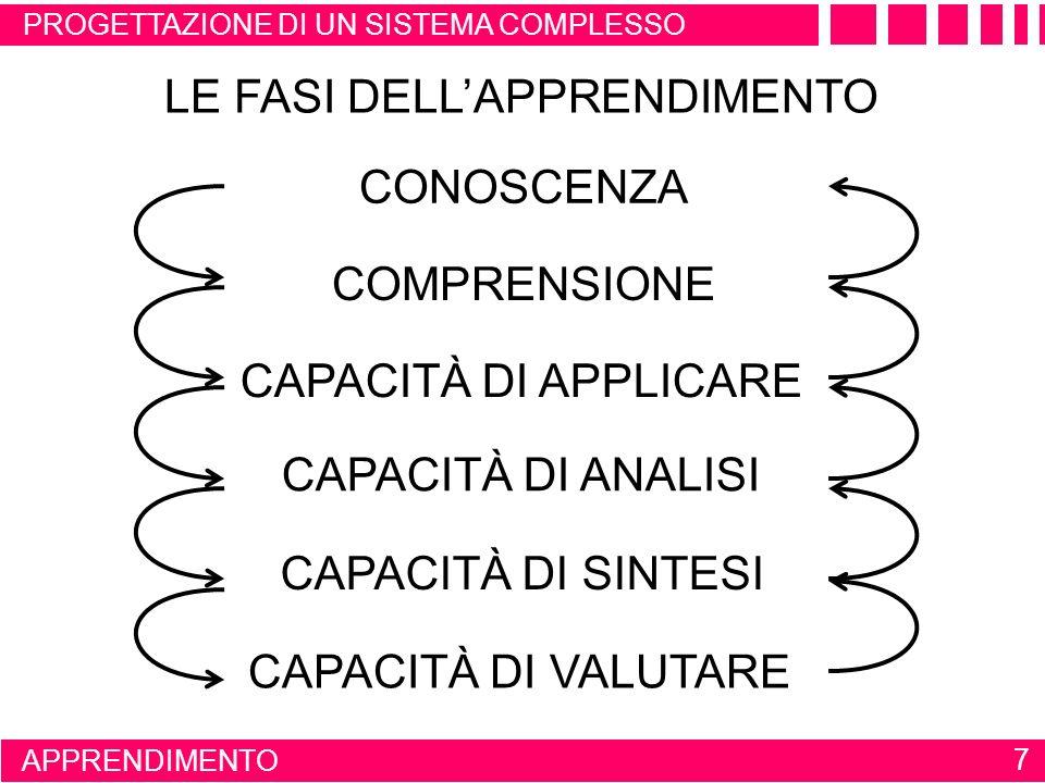 ANALISI E PROGETTAZIONE 67 FASI 2 & 3: ANALYSIS & DESIGN 1)DEFINIZIONE ATTIVITÀ (ACTIVITY DIAGRAM) 2)ANALISI SISTEMA (CLASS DIAGRAM) 3)CORRELAZIONE TRA SISTEMI (DISTRIBUTION DIAGRAM) 4)COMPRENSIONE UTILIZZO (USE CASES DIAGRAM) 5)ANALISI TRANSIZIONI DI STATO (STATE CHART DIAGRAM) 6)INTERAZIONE TRA OGGETTI (SEQUENCE&COLLABORATION DIAGRAM) 7)INTEGRAZIONE CON SISTEMI PRE-ESISTENTI (DISTRIBUTION DIAGRAM) 8)DEFINIZIONE OGGETTI (OBJECTS DIAGRAM) 9)DEFINIZIONE COMPONENTI (COMPONENT DIAGRAM) IN OGNI FASE NON BISOGNA MAI PERDERE IL CONTATTO CON IL CLIENTE.