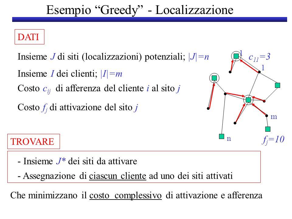Esempio Greedy - Localizzazione DATI Insieme J di siti (localizzazioni) potenziali; |J|=n 1 n Insieme I dei clienti; |I|=m 1 m Costo f j di attivazion