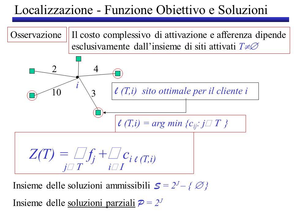 T:= Z(T)= T soluzione greedy STOP SI T:=T { k *} NO Q*>c(T) k*= arg min {Z(T { k } ): k } Algoritmo Avido (Greedy) - Localizzazione Q*= min { Z(T { k } ): k }