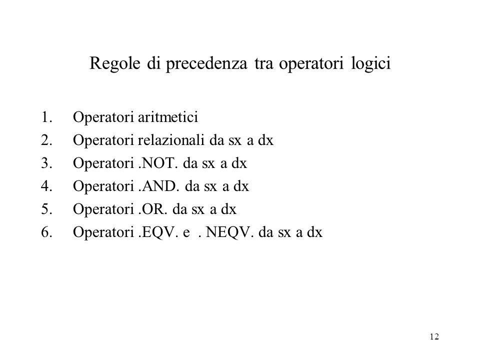 12 Regole di precedenza tra operatori logici 1.Operatori aritmetici 2.Operatori relazionali da sx a dx 3.Operatori.NOT. da sx a dx 4.Operatori.AND. da
