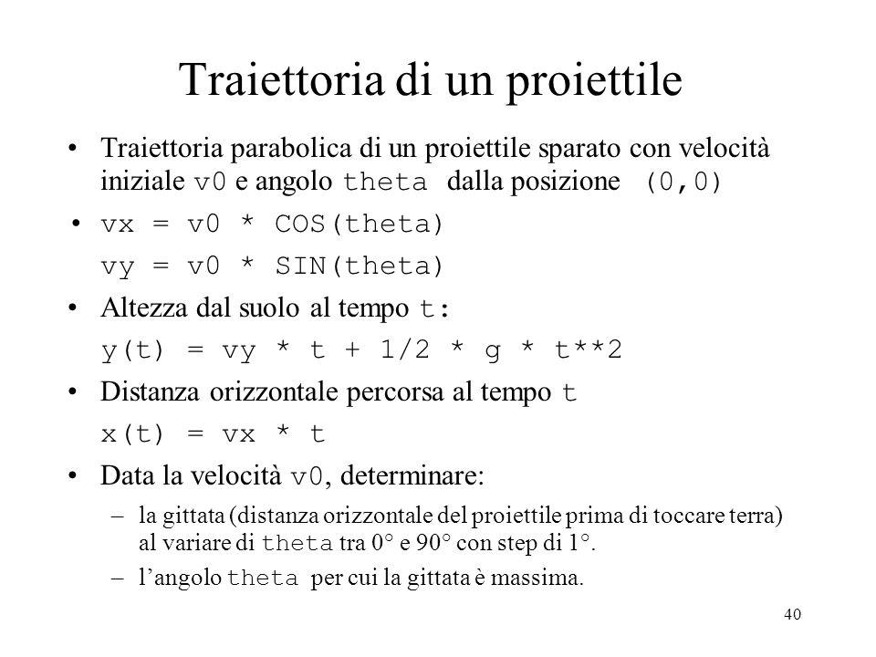 40 Traiettoria di un proiettile Traiettoria parabolica di un proiettile sparato con velocità iniziale v0 e angolo theta dalla posizione (0,0) vx = v0