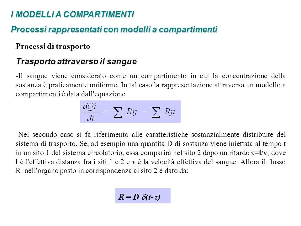 I MODELLI A COMPARTIMENTI I MODELLI A COMPARTIMENTI Altri processi rappresentati con modelli a compartimenti I modelli compartimentali sono stati largamente utilizzati anche per la descrizione di altri tipi di processi.