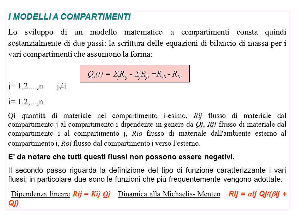I MODELLI A COMPARTIMENTI Proprietà dei modelli a compartimenti Un modello a compartimenti lineare o linearizzato può essere rappresentato da un sistema di equazioni del tipo: dove aij 0 e aii0 aij = Kij per ij aii = - j Kji dove aij 0 e aii0 aij = Kij per ij aii = - j Kji Non negatività La condizione aij0 per ij è condizione necessaria e sufficiente perché la x(t) 0 Stabilità Condizione necessaria perché la xi(t) sia limitata è che sia verificata la |aii| j aij Stabilità Condizione necessaria perché la xi(t) sia limitata è che sia verificata la |aii| j aij E inoltre possibile dimostrare che un sistema a compartimenti lineare può avere un comportamento oscillatorio smorzato.