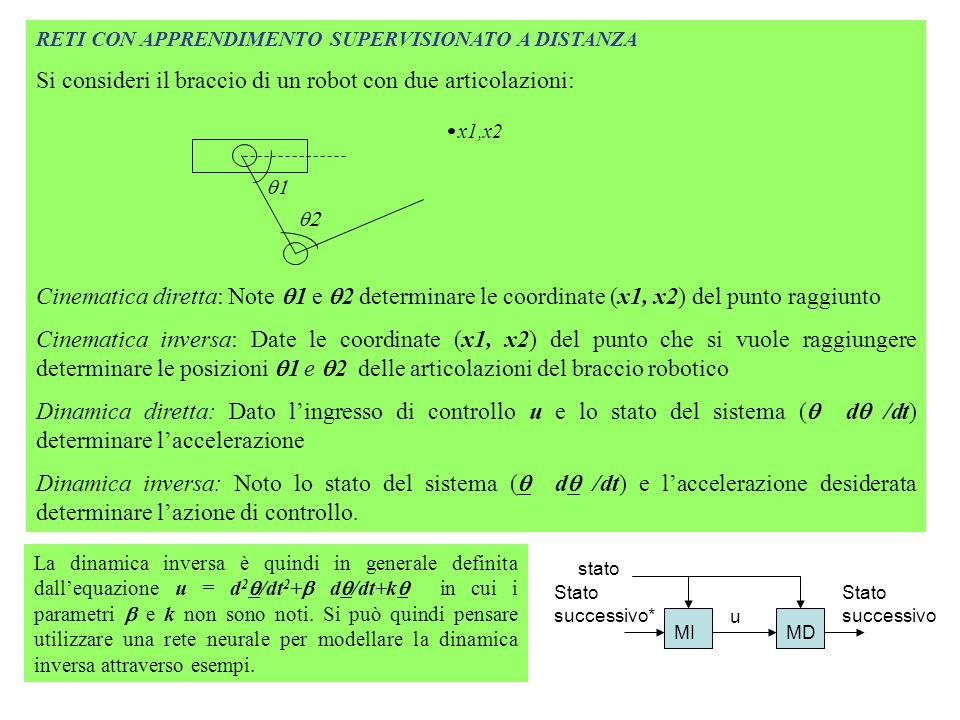RETI CON APPRENDIMENTO SUPERVISIONATO A DISTANZA Si consideri il braccio di un robot con due articolazioni: Cinematica diretta: Note 1 e 2 determinare le coordinate (x1, x2) del punto raggiunto Cinematica inversa: Date le coordinate (x1, x2) del punto che si vuole raggiungere determinare le posizioni 1 e 2 delle articolazioni del braccio robotico Dinamica diretta: Dato lingresso di controllo u e lo stato del sistema ( d /dt) determinare laccelerazione Dinamica inversa: Noto lo stato del sistema ( d /dt) e laccelerazione desiderata determinare lazione di controllo.