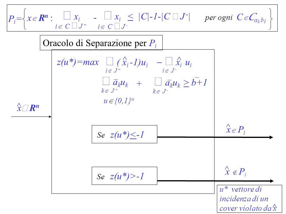 ^ i J + ( x i -1)u i x i u i ^ i J - z(u*)=max a k u k k J + a k u k > b+1 k J - + u {0,1} n x i i C J + x i < |C|-1-|C J - | i C J - - per ogni C C a
