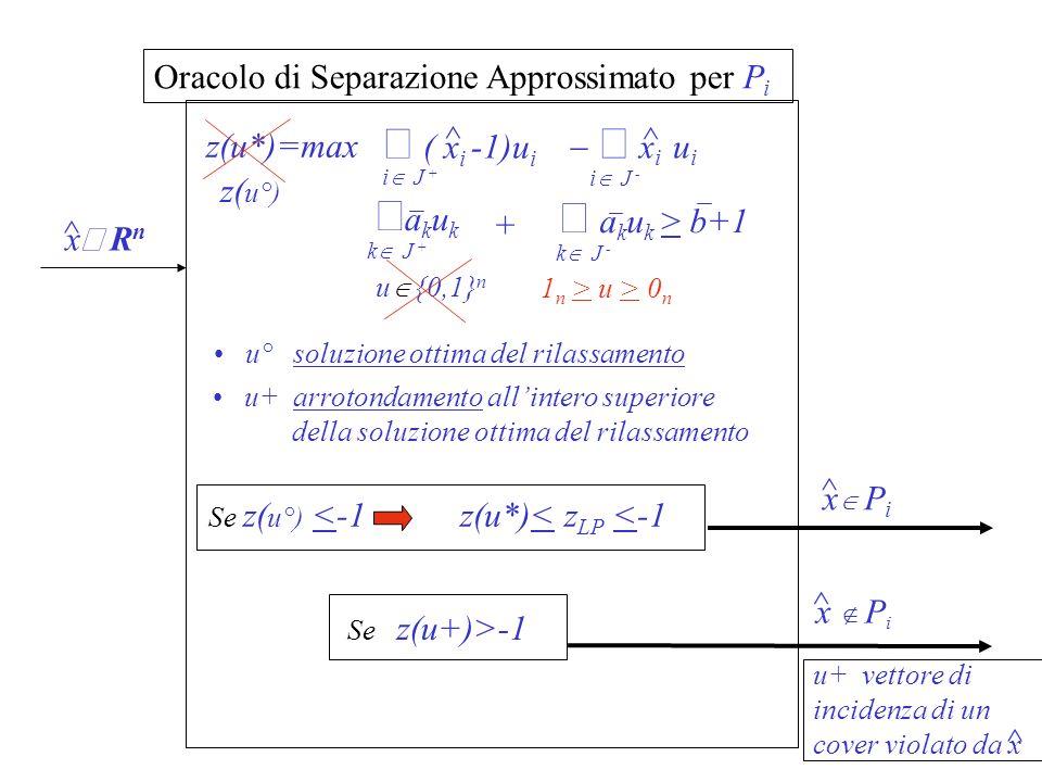 u+ vettore di incidenza di un cover violato da x ^ Se z(u+)>-1 x P i ^ x R n ^ Oracolo di Separazione Approssimato per P i Se z( u°) <-1 z(u*)< z LP <