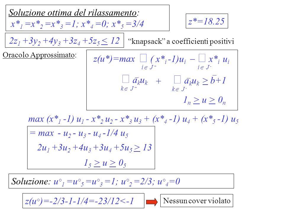 Oracolo Approssimato: max (x* 1 -1) u 1 - x* 2 u 2 - x* 3 u 3 + (x* 4 -1) u 4 + (x* 5 -1) u 5 Soluzione ottima del rilassamento: x* 1 =x* 2 =x* 3 =1;