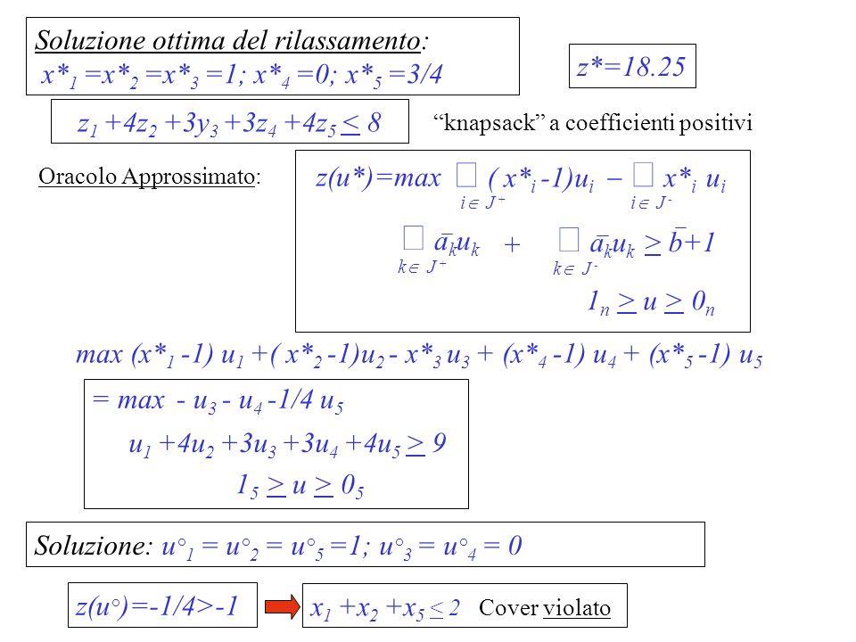 Oracolo Approssimato: max (x* 1 -1) u 1 +( x* 2 -1)u 2 - x* 3 u 3 + (x* 4 -1) u 4 + (x* 5 -1) u 5 Soluzione ottima del rilassamento: x* 1 =x* 2 =x* 3