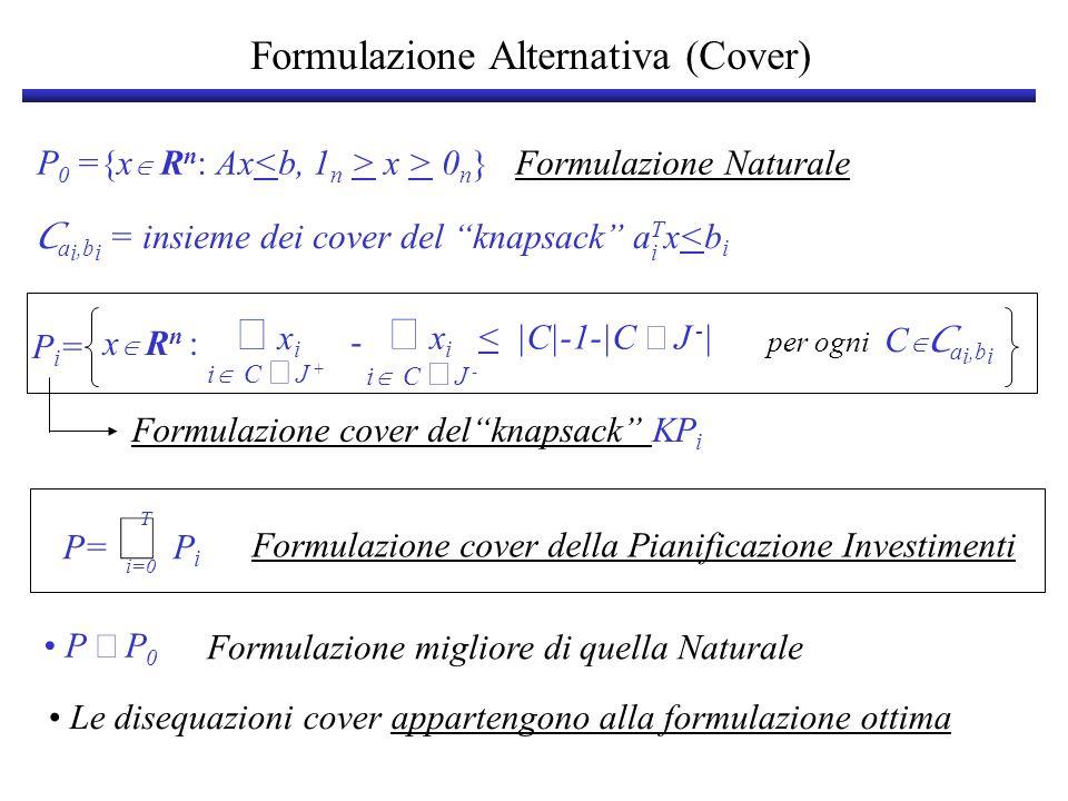 Esempio: Formulazione cover del knapsack max 3x 1 +2x 2 +5x 3 +6x 4 2x 1 +2x 2 +3x 3 - 4x 4 < 2 x {0,1} 4 max 3z 1 +2z 2 +5z 3 -6y 4 +6 2z 1 +2z 2 +3z 3 + 4y 4 < 6 x {0,1} 4 trasformazione in knapsack con coefficienti positivi { 3,4},{ 1,2,3}, {1,2,4}, {2,3,4}, {1,3,4}, {1,2,3,4} Cover: