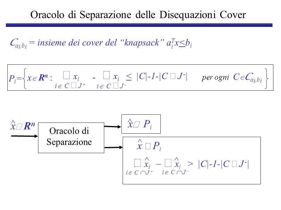 Oracolo di Separazione delle Disequazioni Cover u {0,1} n vettore di incidenza di un cover C i C J - x i x i >  C -1- C J -   i C J + ^ ^ u i x i u i x i > u i -1- u i ^ ^ i J + i J - i N i J - u i x i u i x i > u i -1 ^ ^ i J + i J - i J + Disequazione associata a C violata La disequazione associata ad un cover C è violata da x se e solo se il vettore di incidenza di C soddisfa la disequazione precedente.