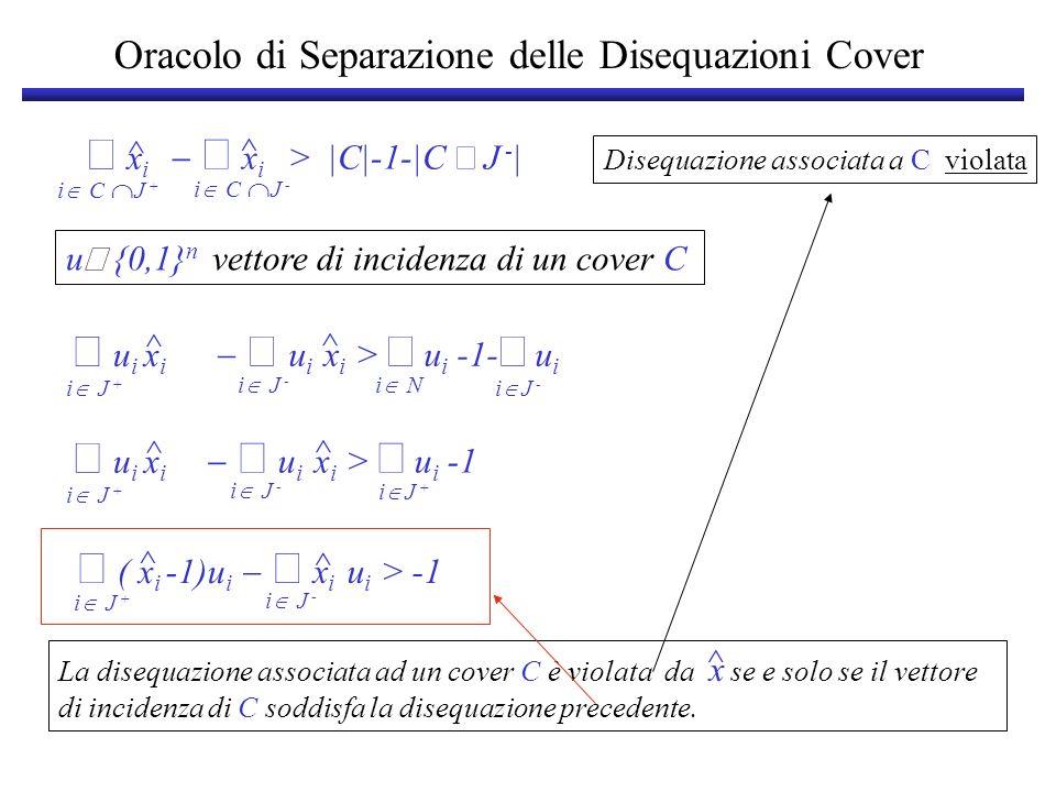 Oracolo Approssimato: max (x* 1 -1) u 1 +( x* 2 -1)u 2 - x* 3 u 3 + (x* 4 -1) u 4 + (x* 5 -1) u 5 Soluzione ottima del rilassamento: x* 1 =x* 2 =x* 3 =1; x* 4 =0; x* 5 =3/4 z*=18.25 z 1 +4z 2 +3y 3 +3z 4 +4z 5 < 8 knapsack a coefficienti positivi Soluzione: u ° 1 = u ° 2 = u ° 5 =1; u ° 3 = u ° 4 = 0 z(u ° )=-1/4>-1 x 1 +x 2 +x 5 < 2 Cover violato i J + ( x* i -1)u i x* i u i i J - z(u*)=max a k u k k J + a k u k > b+1 k J - + 1 n > u > 0 n = max - u 3 - u 4 -1/4 u 5 u 1 +4u 2 +3u 3 +3u 4 +4u 5 > 9 1 5 > u > 0 5