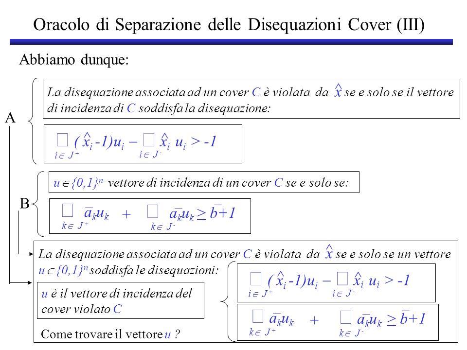 Oracolo di Separazione delle Disequazioni Cover (IV) u* soluzione ottima z(u) ^ i J + ( x i -1)u i x i u i > -1 ^ i J - a k u k k J + a k u k > b+1 k J - + u {0,1} n A ^ i J + ( x i -1)u i x i u i ^ i J - max a k u k k J + a k u k > b i +1 k J - + u {0,1} n u ammissibile z(u) < z(u*)< -1 Se z(u*)<-1 Se z(u*)>-1 Non esiste un vettore u che soddisfa le condizioni A u* vettore di incidenza di un cover violato da x ^ Nessun cover è violato da x ^