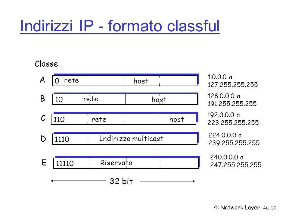 4: Network Layer4a-10 Indirizzi IP - formato classful 0 rete host 10 rete host 110 retehost 1110 Indirizzo multicast A B C D Classe 1.0.0.0 a 127.255.