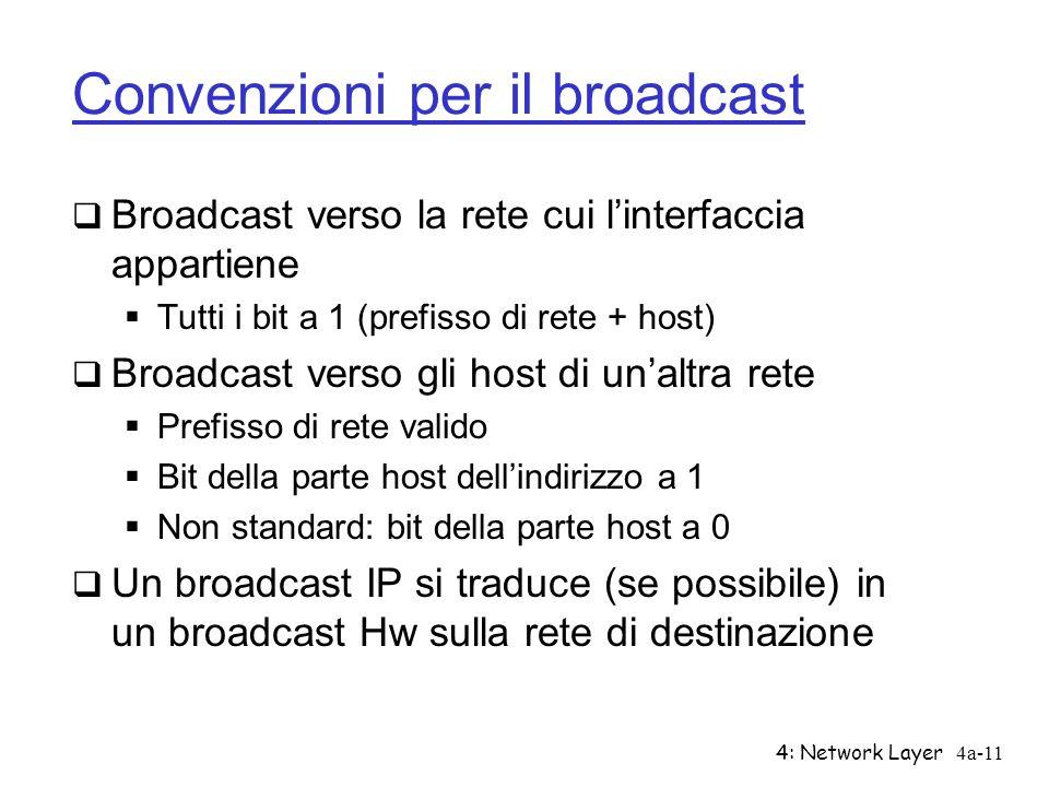 4: Network Layer4a-11 Convenzioni per il broadcast Broadcast verso la rete cui linterfaccia appartiene Tutti i bit a 1 (prefisso di rete + host) Broad