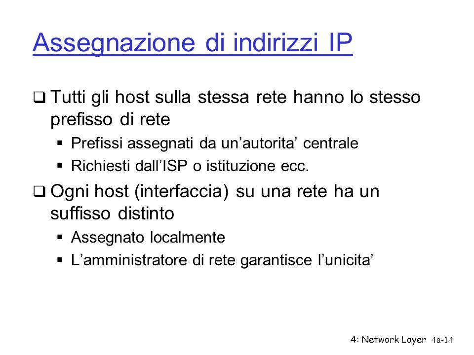 4: Network Layer4a-14 Assegnazione di indirizzi IP Tutti gli host sulla stessa rete hanno lo stesso prefisso di rete Prefissi assegnati da unautorita