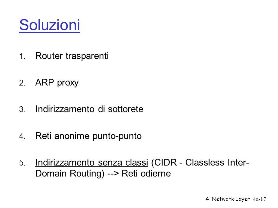 4: Network Layer4a-17 Soluzioni Router trasparenti ARP proxy Indirizzamento di sottorete Reti anonime punto-punto Indirizzamento senza classi (CIDR -