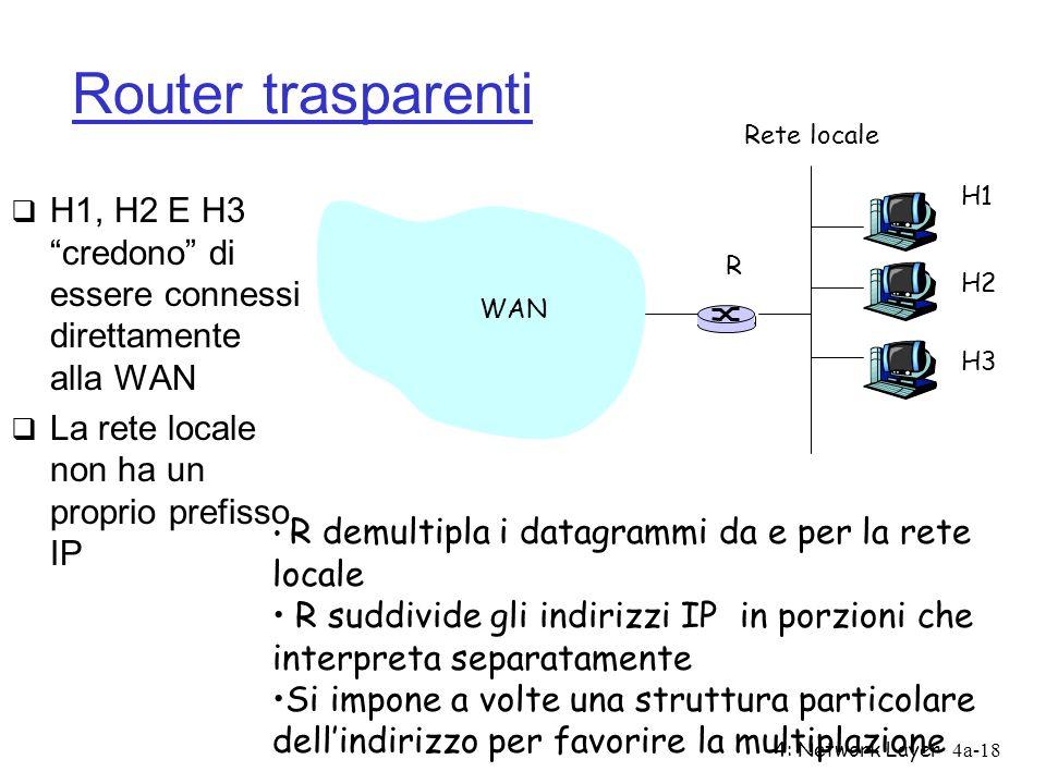 4: Network Layer4a-18 Router trasparenti H1, H2 E H3 credono di essere connessi direttamente alla WAN La rete locale non ha un proprio prefisso IP WAN