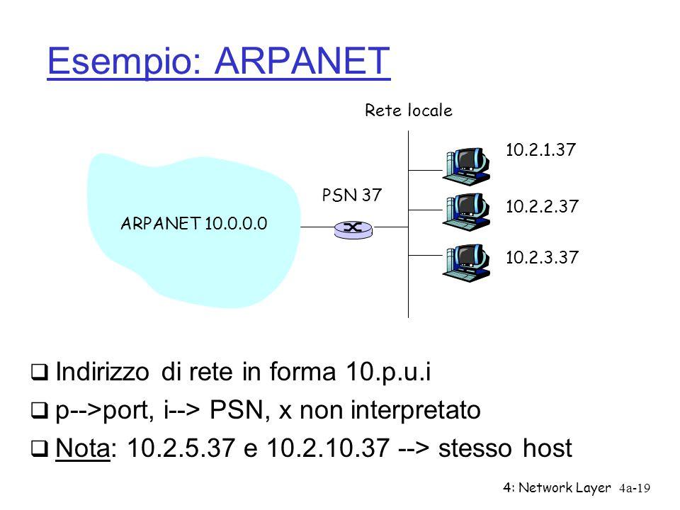 4: Network Layer4a-19 Esempio: ARPANET Indirizzo di rete in forma 10.p.u.i p-->port, i--> PSN, x non interpretato Nota: 10.2.5.37 e 10.2.10.37 --> ste