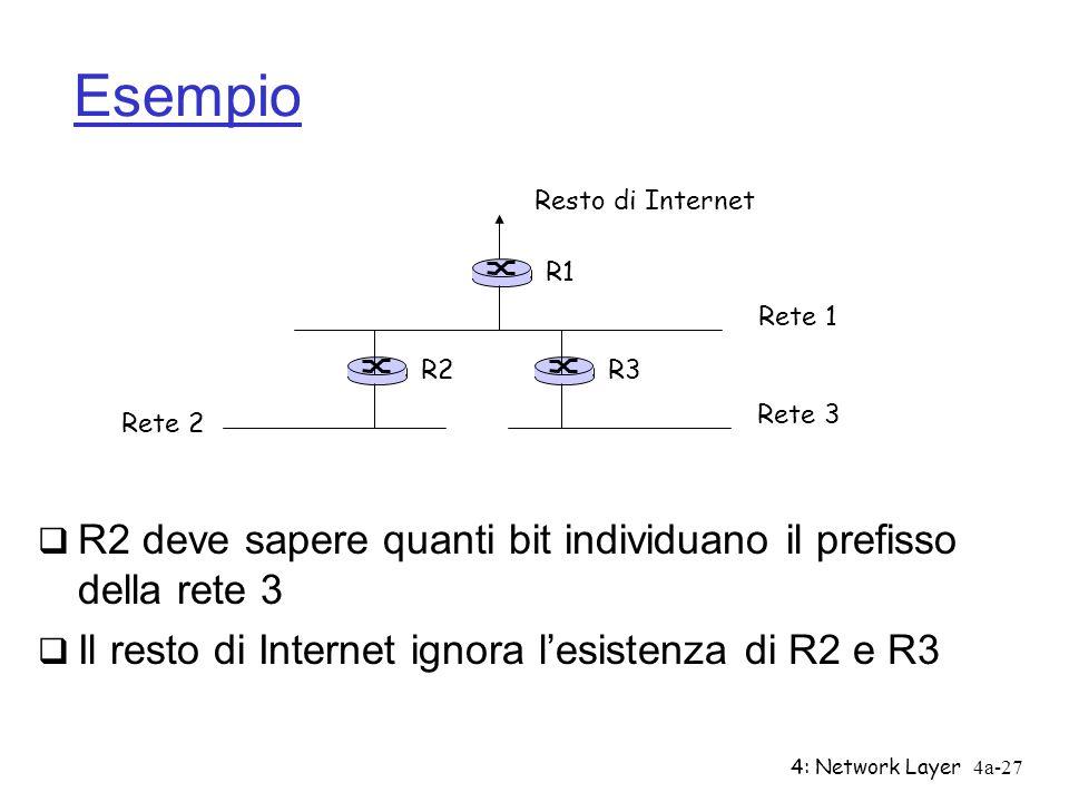 4: Network Layer4a-27 Esempio R2 deve sapere quanti bit individuano il prefisso della rete 3 Il resto di Internet ignora lesistenza di R2 e R3 R1 R2R3