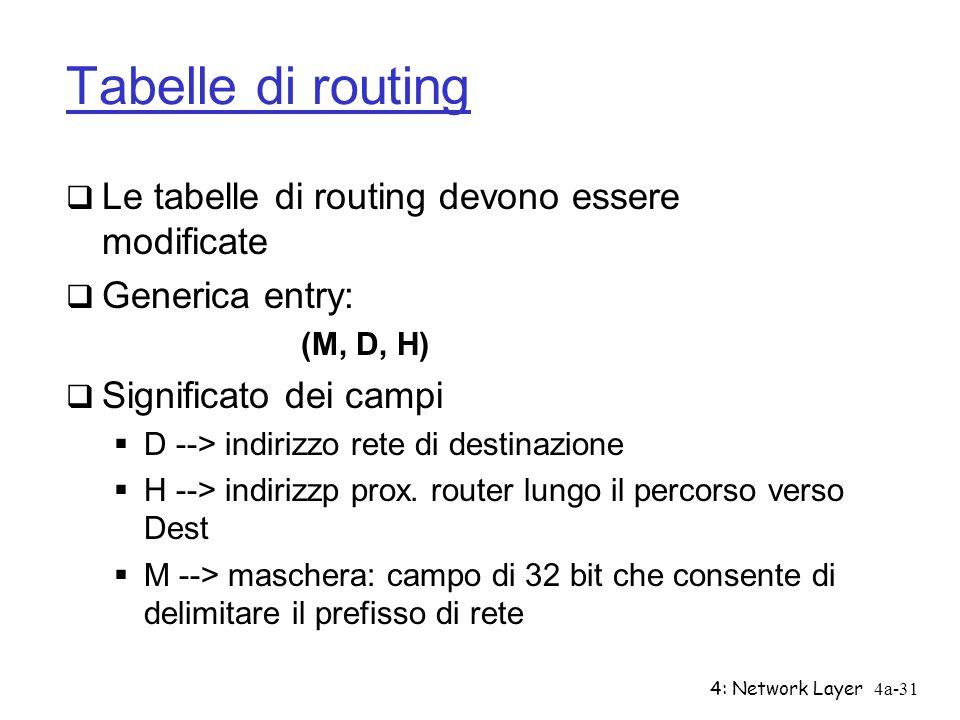 4: Network Layer4a-31 Tabelle di routing Le tabelle di routing devono essere modificate Generica entry: (M, D, H) Significato dei campi D --> indirizz