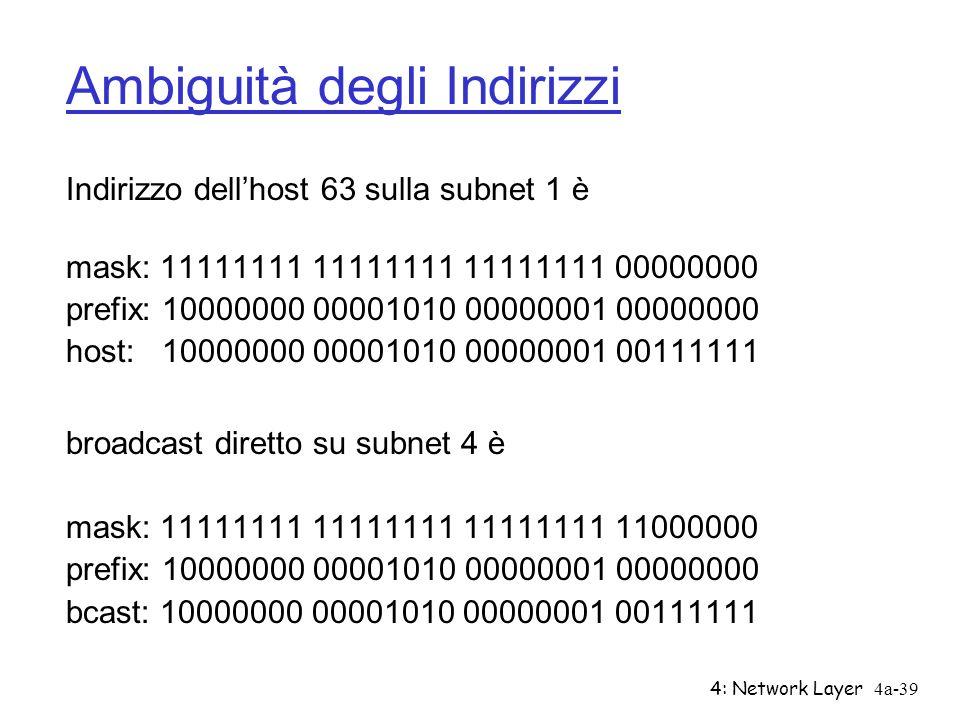 4: Network Layer4a-39 Ambiguità degli Indirizzi Indirizzo dellhost 63 sulla subnet 1 è mask: 11111111 11111111 11111111 00000000 prefix: 10000000 0000