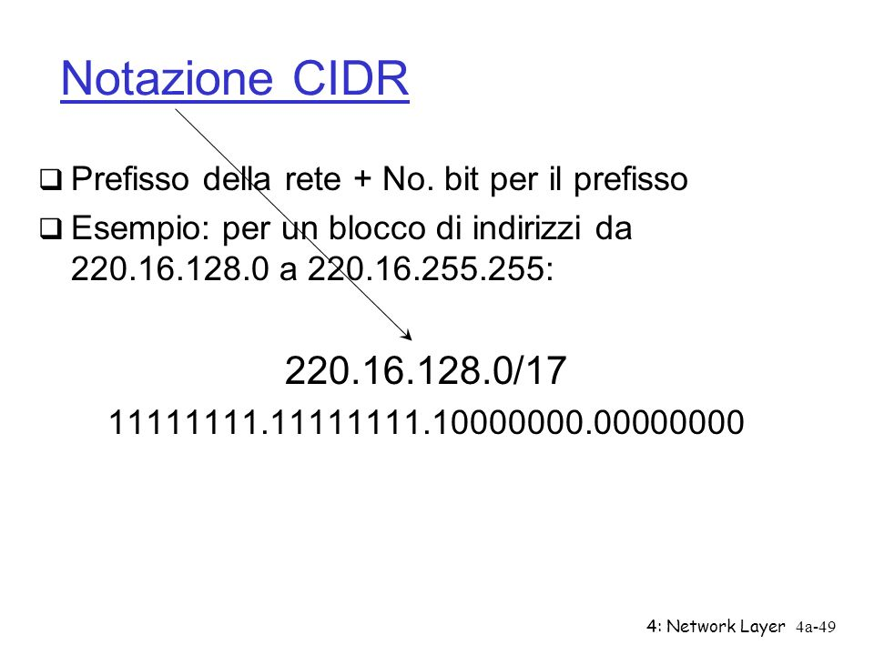 4: Network Layer4a-49 Notazione CIDR Prefisso della rete + No. bit per il prefisso Esempio: per un blocco di indirizzi da 220.16.128.0 a 220.16.255.25