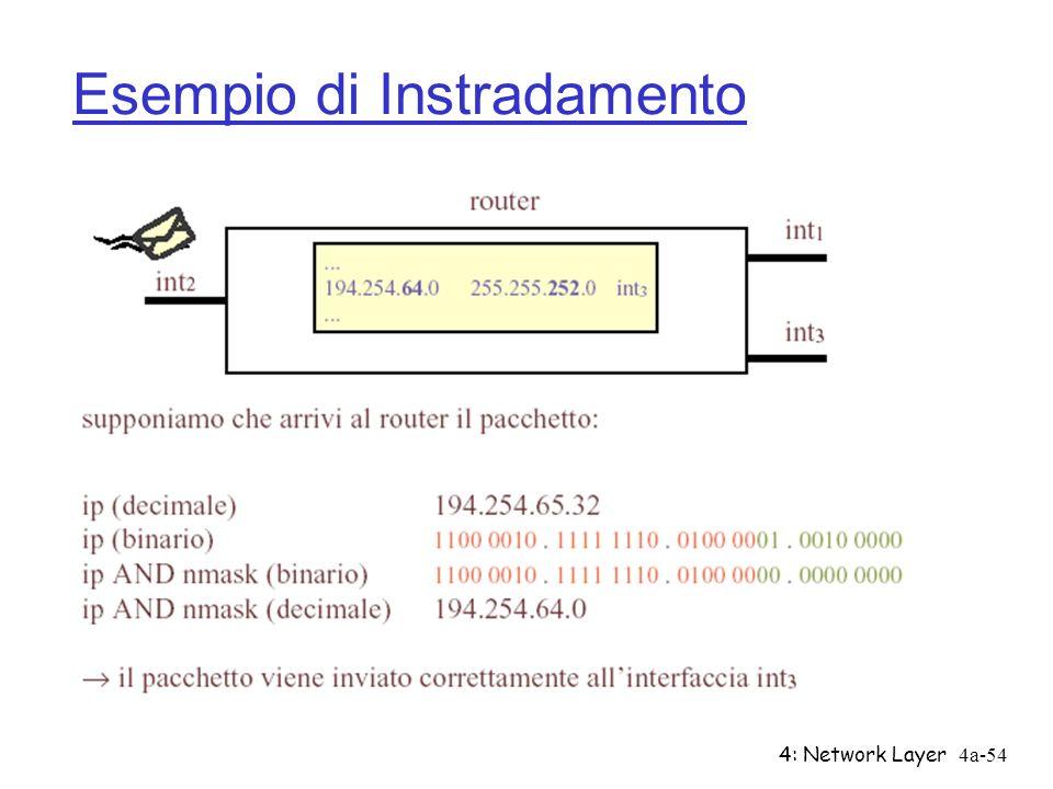 4: Network Layer4a-54 Esempio di Instradamento