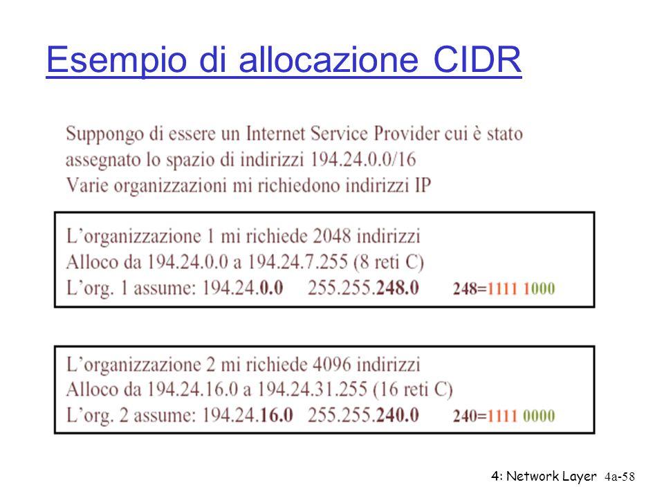 4: Network Layer4a-58 Esempio di allocazione CIDR