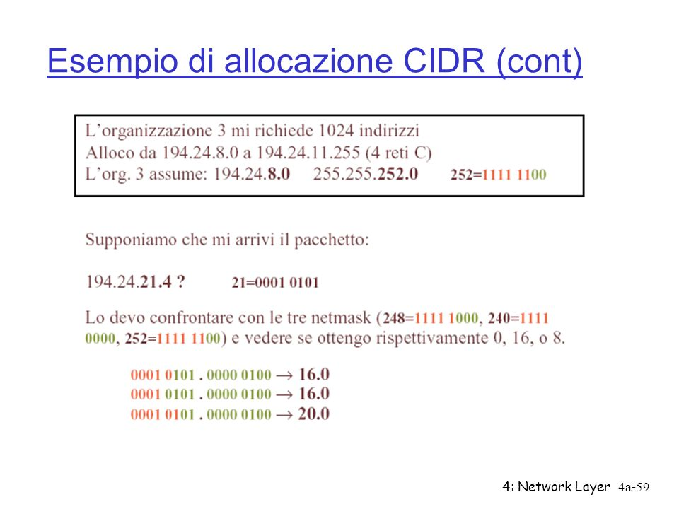 4: Network Layer4a-59 Esempio di allocazione CIDR (cont)