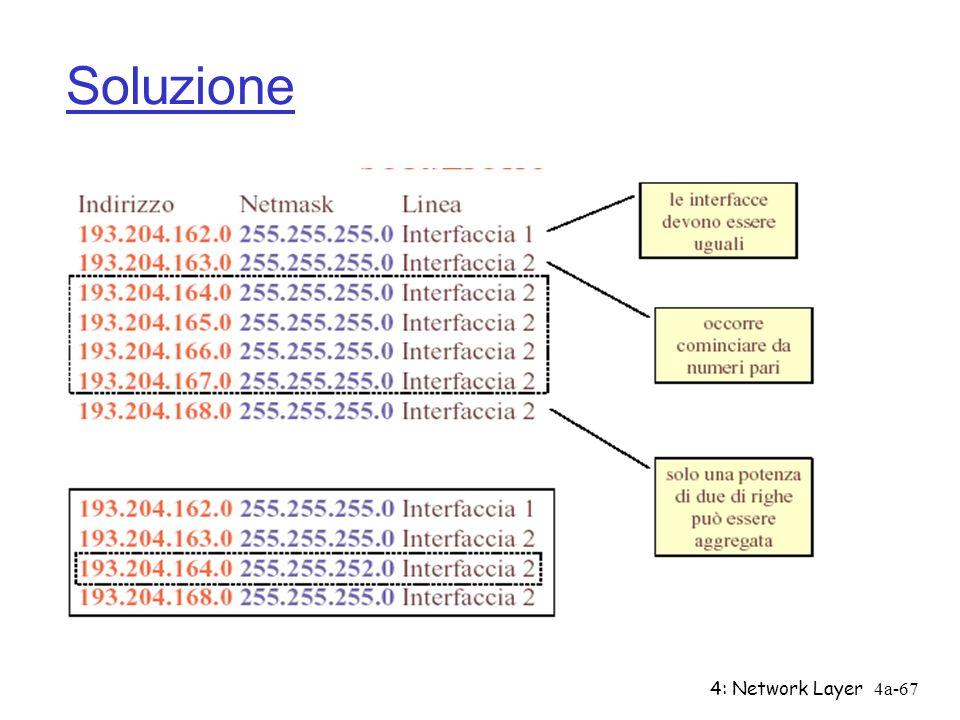 4: Network Layer4a-67 Soluzione