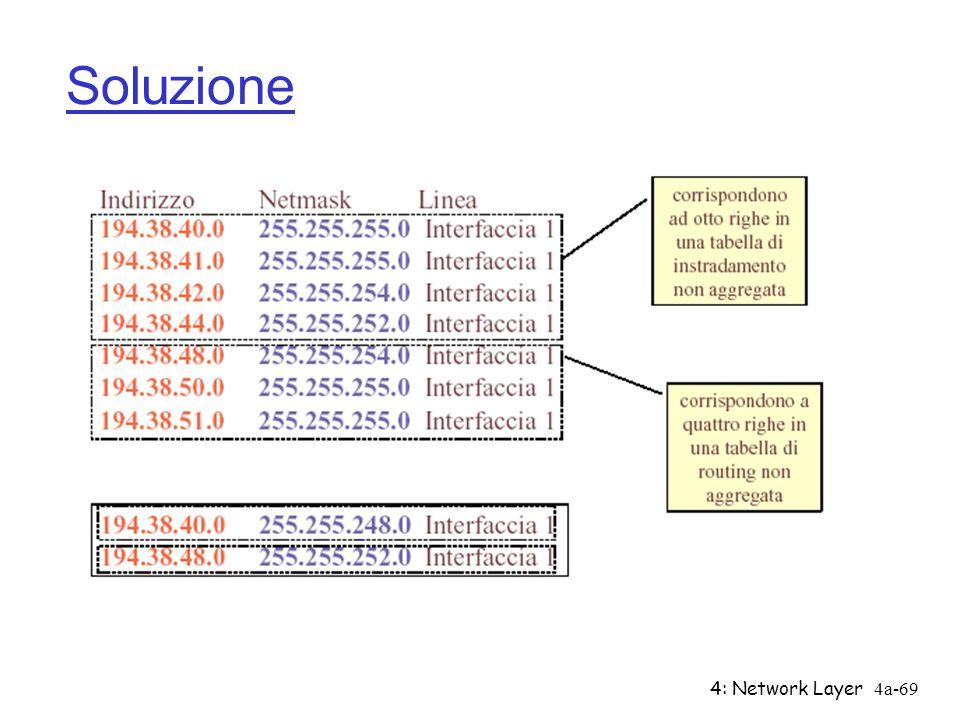 4: Network Layer4a-69 Soluzione