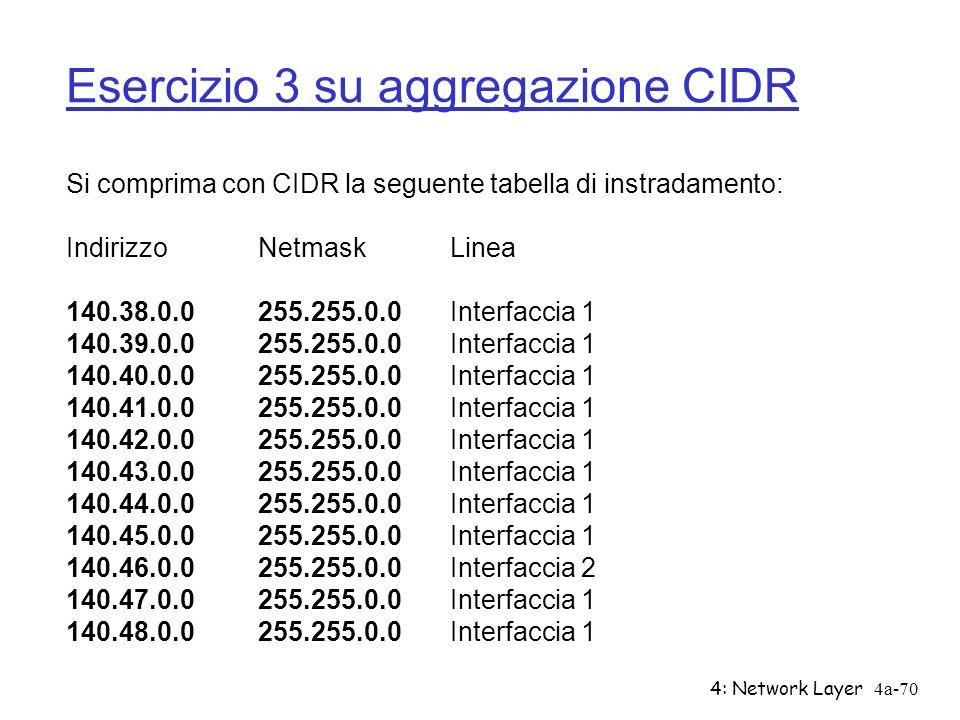 4: Network Layer4a-70 Esercizio 3 su aggregazione CIDR Si comprima con CIDR la seguente tabella di instradamento: Indirizzo Netmask Linea 140.38.0.0 2