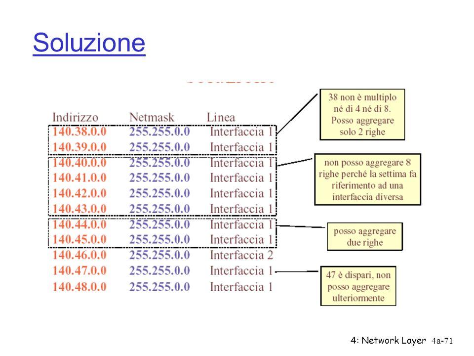 4: Network Layer4a-71 Soluzione