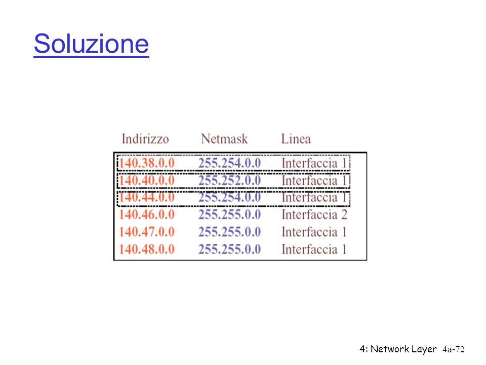 4: Network Layer4a-72 Soluzione
