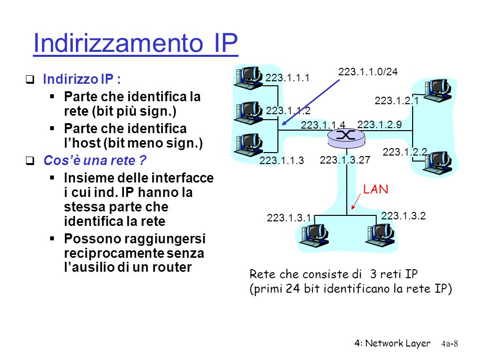 4: Network Layer4a-8 Indirizzamento IP Indirizzo IP : Parte che identifica la rete (bit più sign.) Parte che identifica lhost (bit meno sign.) Cosè un