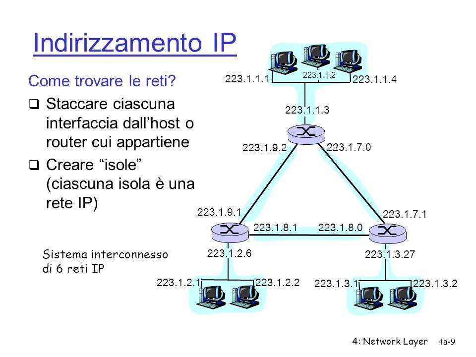 4: Network Layer4a-9 Indirizzamento IP Come trovare le reti? Staccare ciascuna interfaccia dallhost o router cui appartiene Creare isole (ciascuna iso