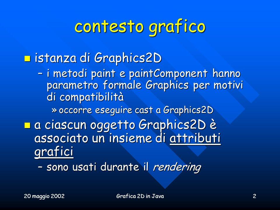 20 maggio 2002Grafica 2D in Java2 contesto grafico istanza di Graphics2D istanza di Graphics2D –i metodi paint e paintComponent hanno parametro formal