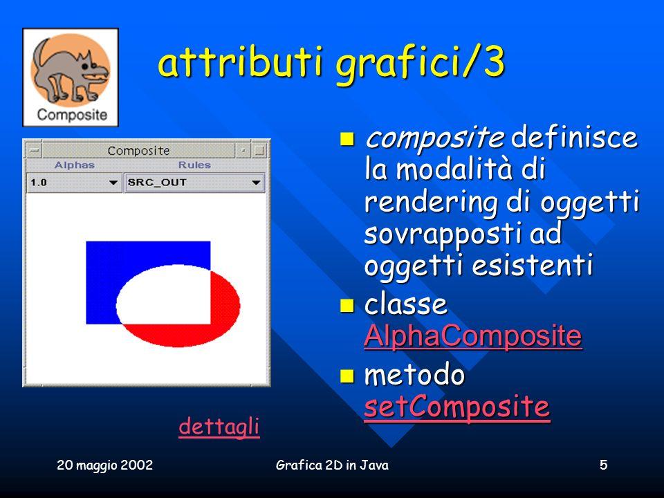 20 maggio 2002Grafica 2D in Java5 attributi grafici/3 composite definisce la modalità di rendering di oggetti sovrapposti ad oggetti esistenti composi