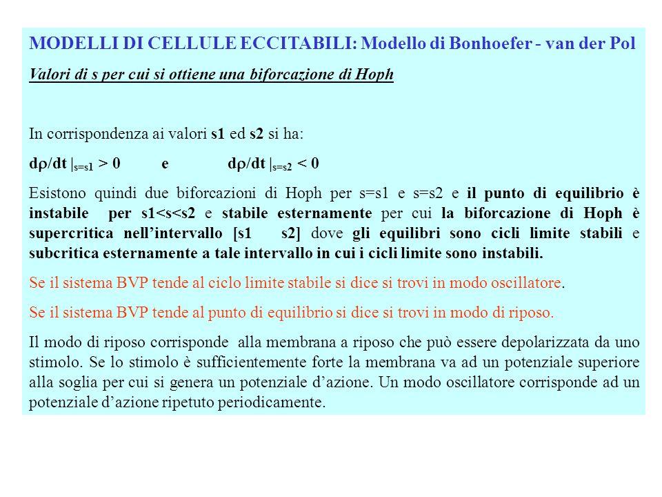 MODELLI DI CELLULE ECCITABILI: Modello di Bonhoefer - van der Pol APPENDICE Per risolvere lequazione x 3 -3(g+1)x –3s = 0 si ponga x = u + v da cui: x 3 = u 3 + 3u 2 v +3uv 2 + v 3 = u 3 + v 3 + 3uvx x 3 - u 3 - v 3 - 3uvx = 0 Confrontando con la x 3 -3(g+1)x –3s = 0 si ottiene: uv = g + 1 u 3 + v 3 = 3s Elevando al cubo la prima equazione si ha : u 3 v 3 = (g + 1) 3 da cui u 3 = (g + 1) 3 / v 3 E quindi sufficiente risolvere lequazione di secondo grado : t 2 -3st + (g + 1) 3 = 0con t = u 3 t 1,2 = u 3* = 3/2s (9/4s 2 -(g+1) 3 ) 1/2 per 9/4s 2 -(g+1) 3 > 0.