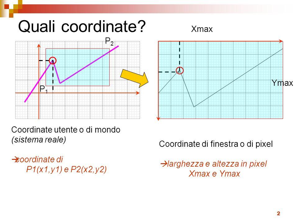 2 Quali coordinate? Coordinate utente o di mondo (sistema reale) coordinate di P1(x1,y1) e P2(x2,y2) Coordinate di finestra o di pixel larghezza e alt