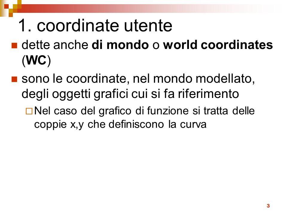 3 1. coordinate utente dette anche di mondo o world coordinates (WC) sono le coordinate, nel mondo modellato, degli oggetti grafici cui si fa riferime