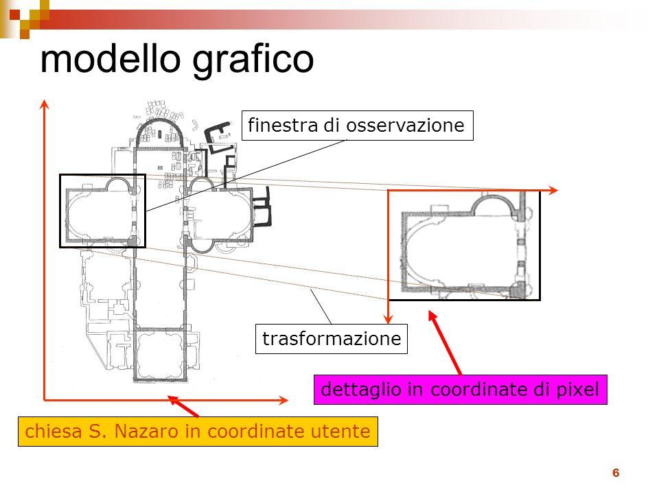 6 chiesa S. Nazaro in coordinate utente finestra di osservazione modello grafico dettaglio in coordinate di pixel trasformazione