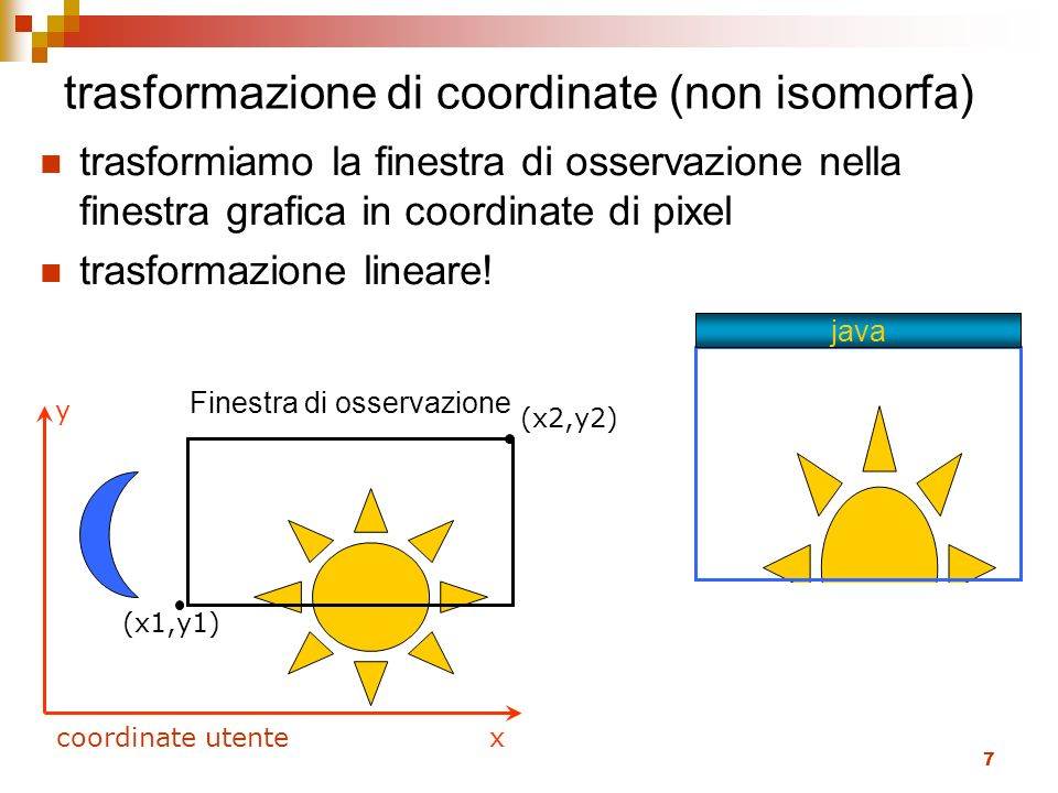 7 trasformiamo la finestra di osservazione nella finestra grafica in coordinate di pixel trasformazione lineare! trasformazione di coordinate (non iso