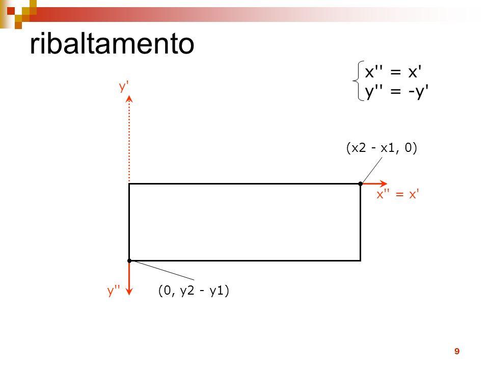 9 ribaltamento (0, y2 - y1) (x2 - x1, 0) x'' = x' y' y'' x'' = x' y'' = -y'