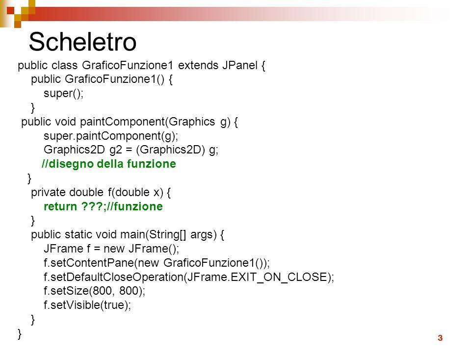 3 Scheletro public class GraficoFunzione1 extends JPanel { public GraficoFunzione1() { super(); } public void paintComponent(Graphics g) { super.paint