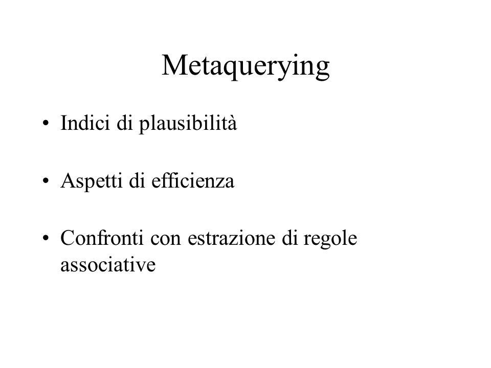 Metaquerying Indici di plausibilità Aspetti di efficienza Confronti con estrazione di regole associative