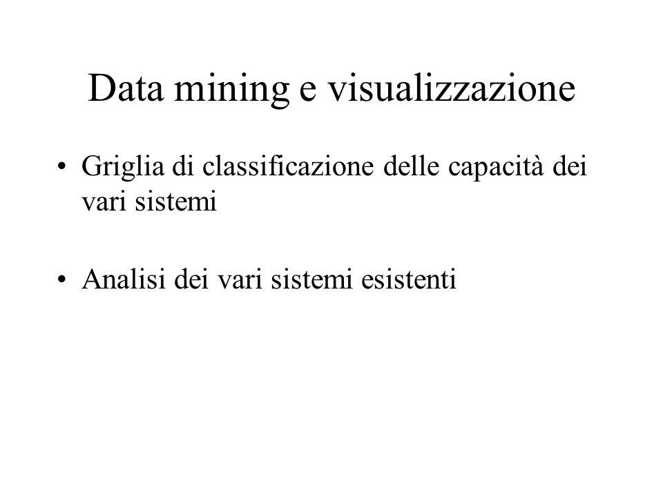 Data mining e visualizzazione Griglia di classificazione delle capacità dei vari sistemi Analisi dei vari sistemi esistenti