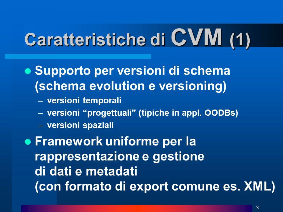 3 Caratteristiche di CVM (1) Supporto per versioni di schema (schema evolution e versioning) –versioni temporali –versioni progettuali (tipiche in appl.