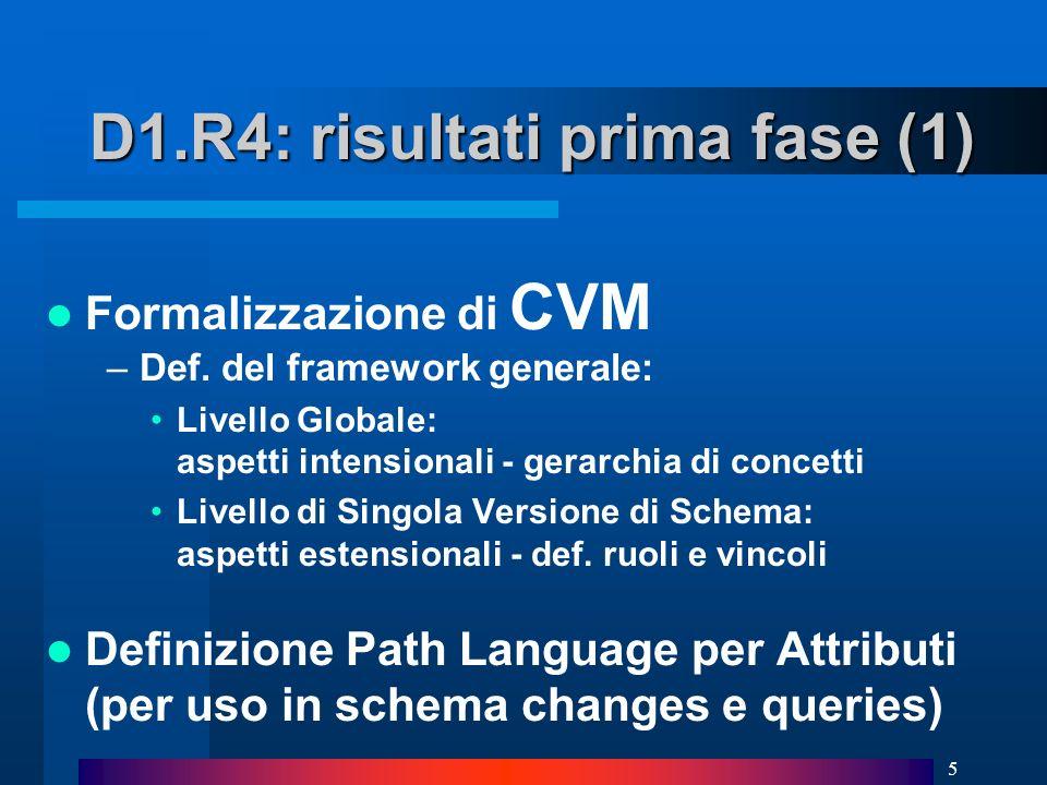 5 D1.R4: risultati prima fase (1) Formalizzazione di CVM –Def.
