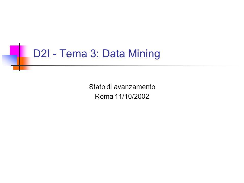 D2I - Tema 32 Prodotti - fase 3 D3.P1 Algoritmi di clustering incrementale di dati (BO) D3.P2 Risoluzione di query approssimate (BO) D3.P3 Prototipo per il meta-querying (CS) D3.P4 Sistema integrato di data mining e visualizzazione (RM)